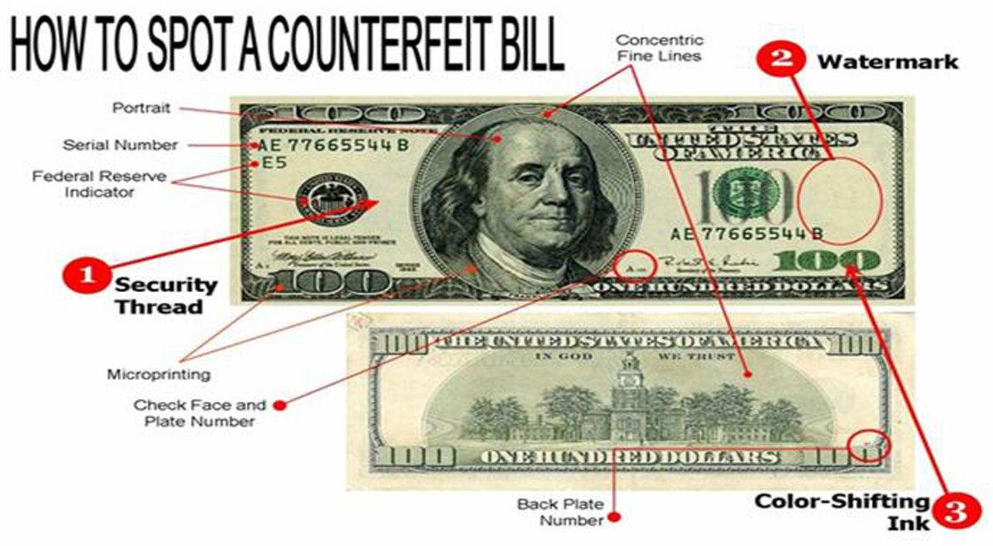 The Ilration Above Show What To Look For Spot Counterfeit Money